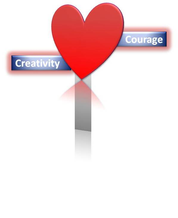 Lead from the Heart with Courage and Creativity